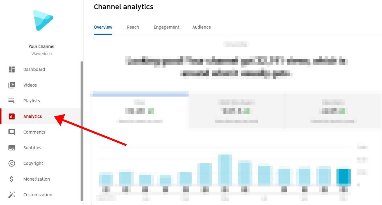 YouTube Analytics: 14 Metrics to Track Your Video Content's Performance